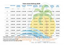 Price list Pakettourbelitung 3D2N